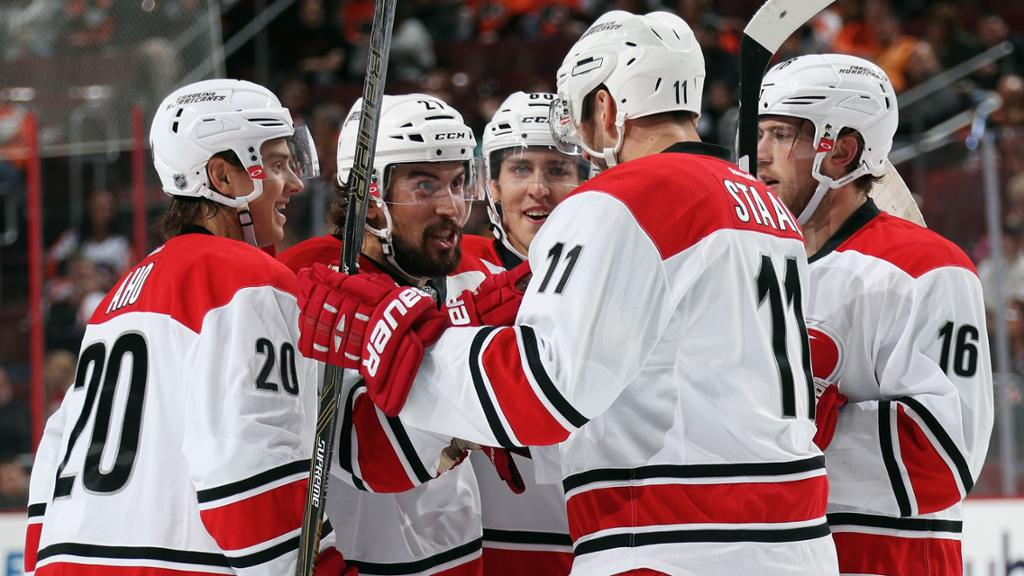 5 Crazy Carolina Hurricanes 2018/19 predictions