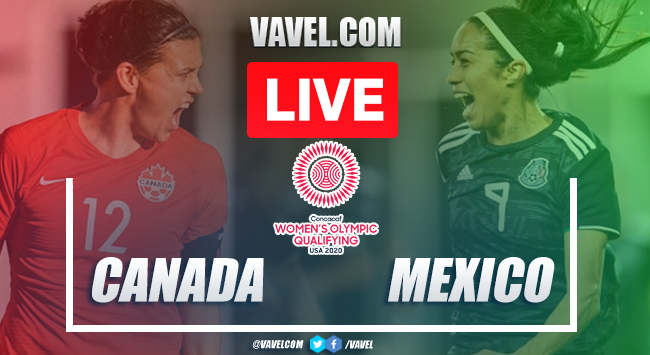 Highlights and goals: Canada 2-0 Mexico, 2020 Preolympic CONCACAF