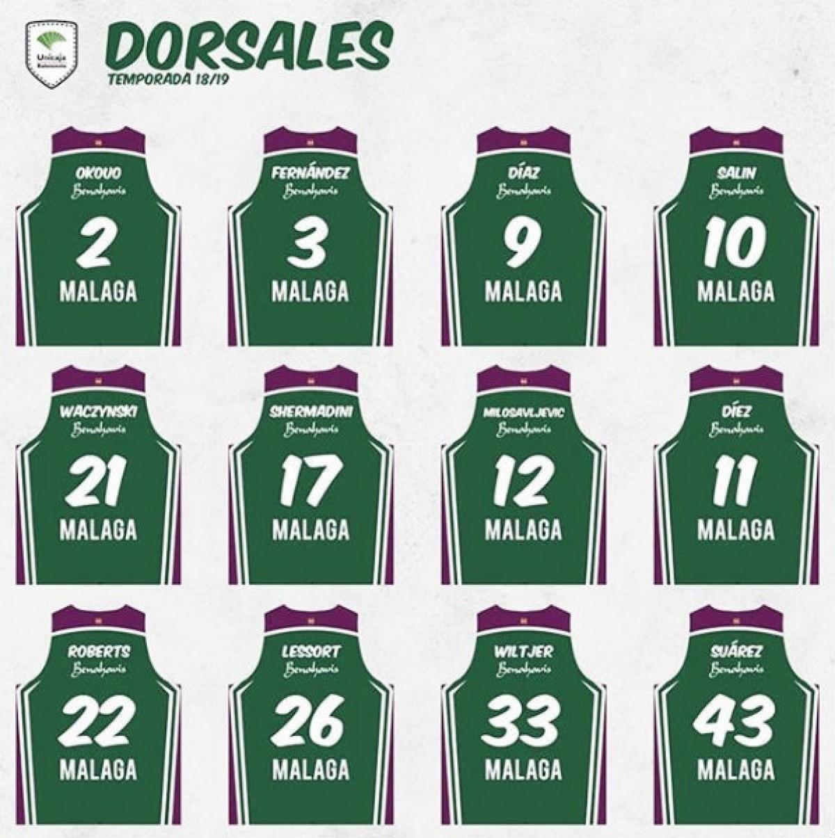 Los nuevos dorsales de la temporada 2018/2019 en el Unicaja Málaga