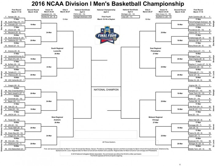 The Field Of 68: NCAA Tournament Bracket Revealed