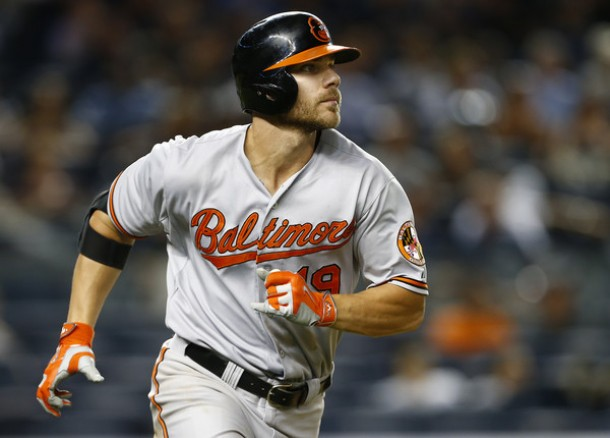 Clary: Houston Astros Should Pursue Chris Davis in Free Agency