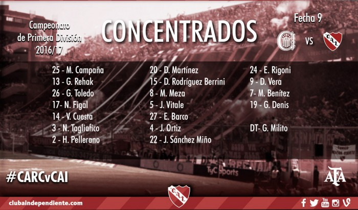 Independiente: Concentrados vs. Rosario Central
