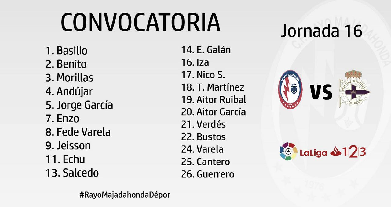 Los convocados del Rayo Majadahonda para recibir al Deportivo de la Coruña
