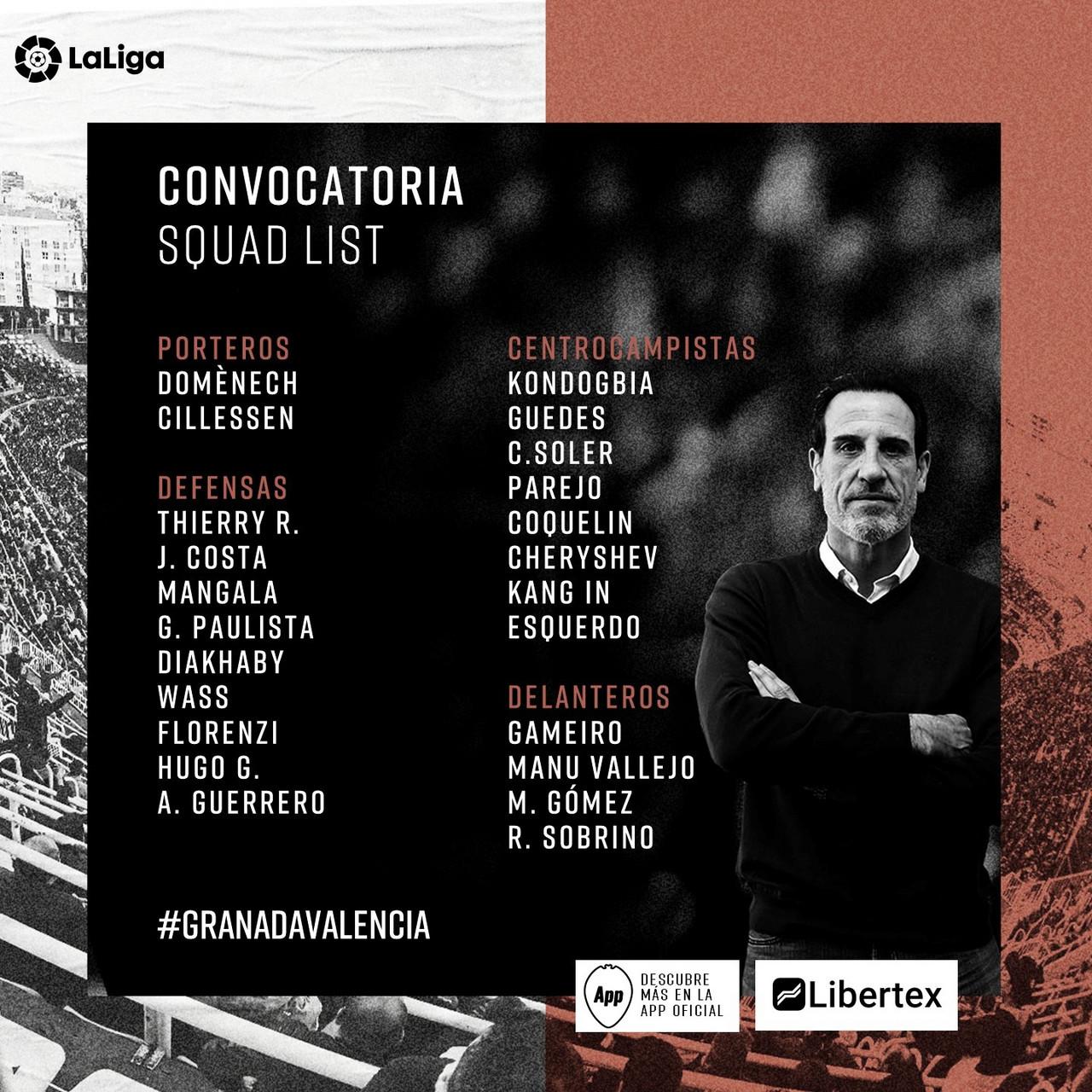 Convocatoria del Valencia para enfrentarse al Granada