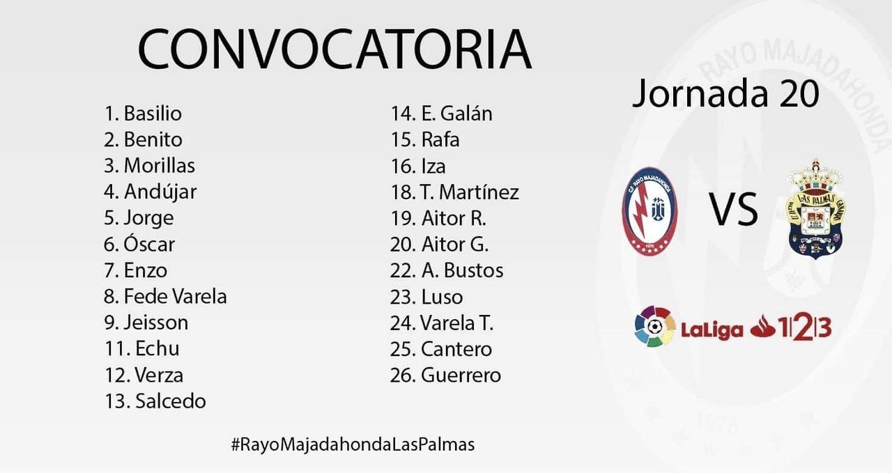 Los convocados del Rayo Majadahonda para recibir a Las Palmas
