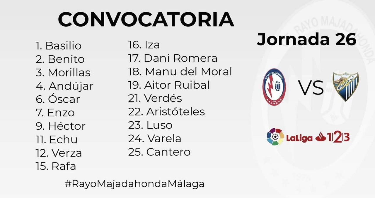 Los convocados del Rayo Majadahonda para recibir al Málaga