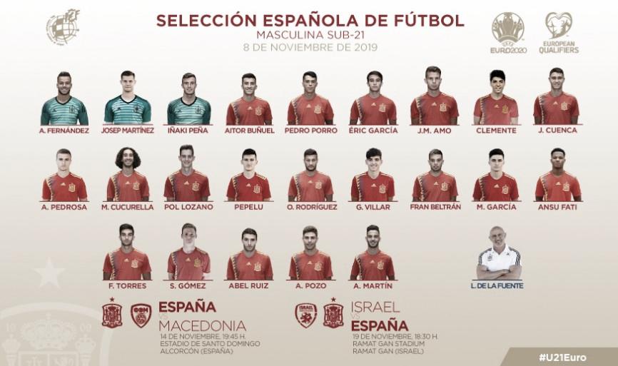 Luis de la Fuente revela la lista de convocatoria de la Selección sub-21