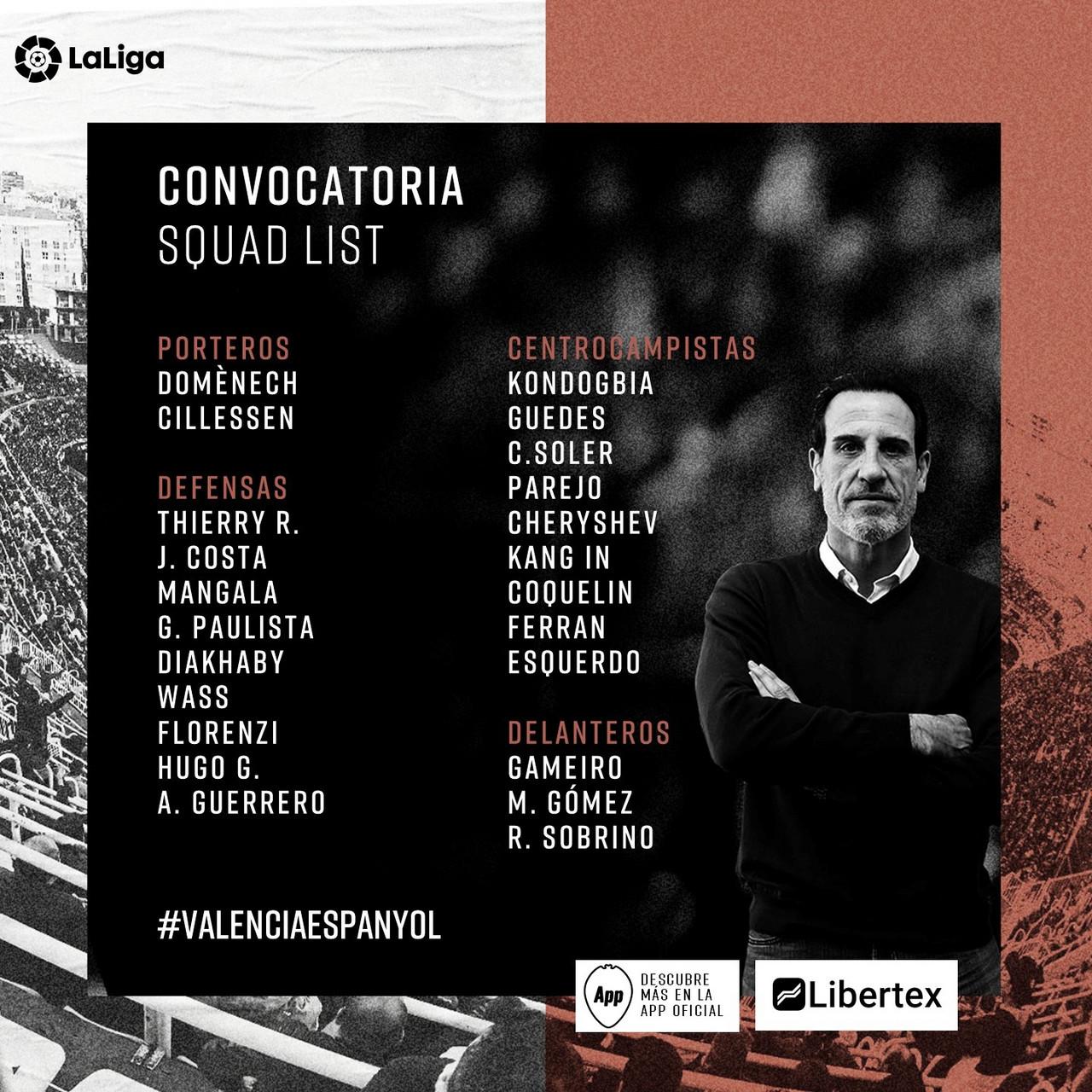 Convocatoria del Valencia CF frente al RCDE Espanyol