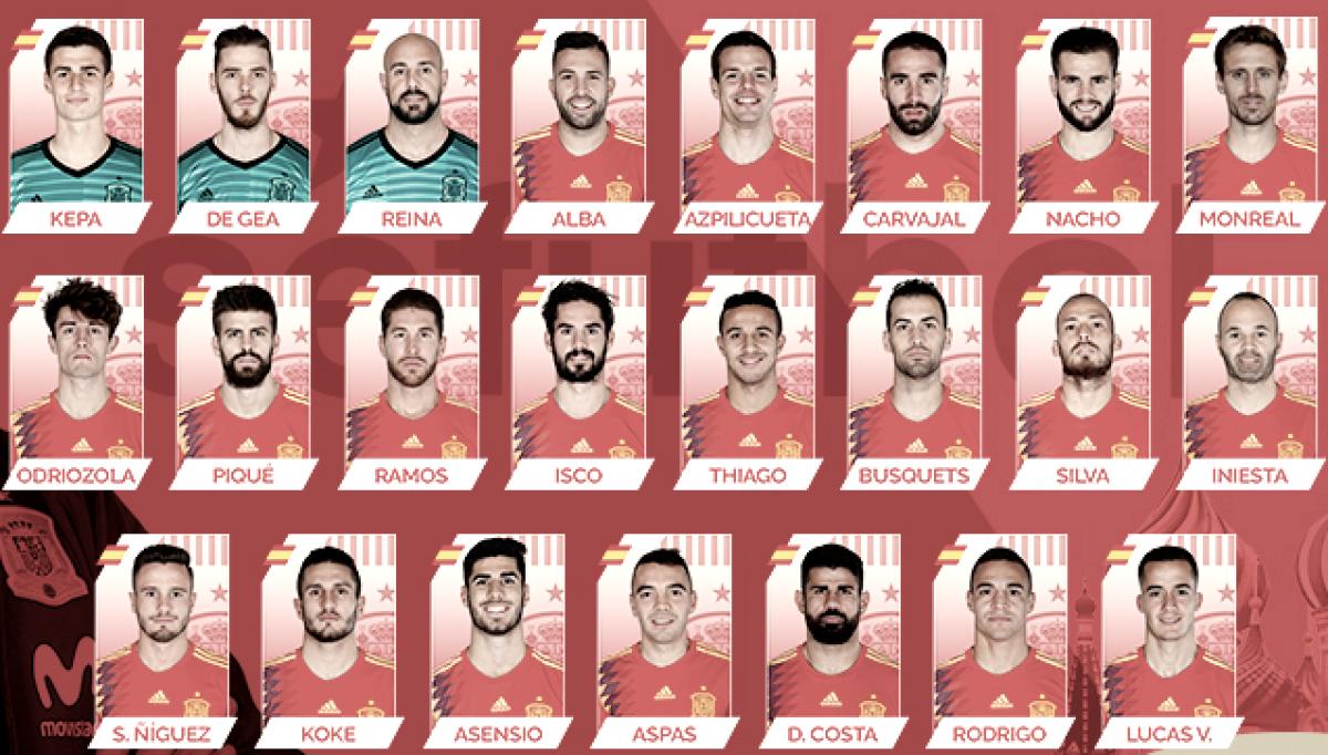 España tiene la plantilla más cara del Mundial   VAVEL.com
