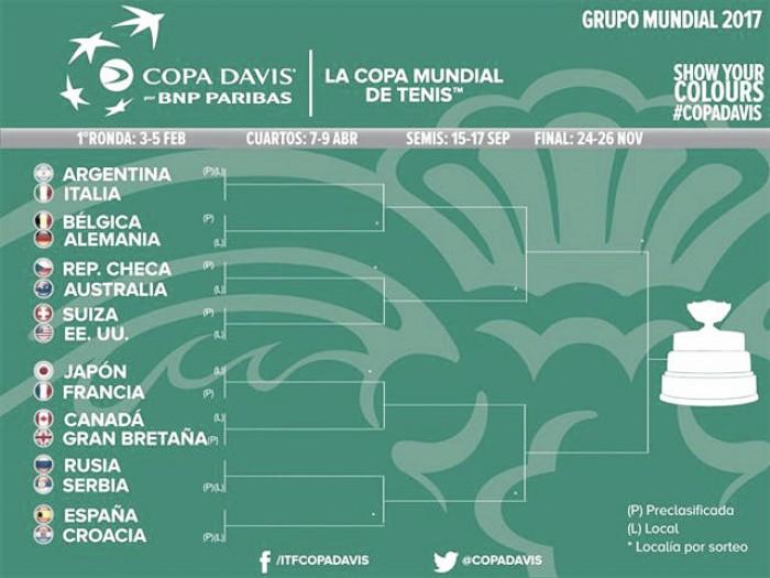 Empieza la Copa Davis