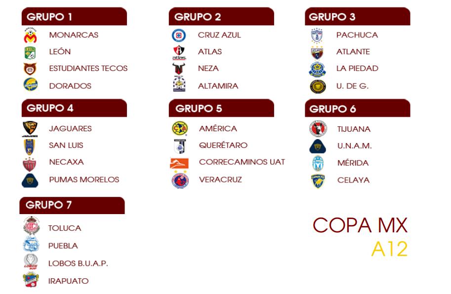 Calendario De La Liga Mexicana De Futbol 2016 | Calendar Template 2016
