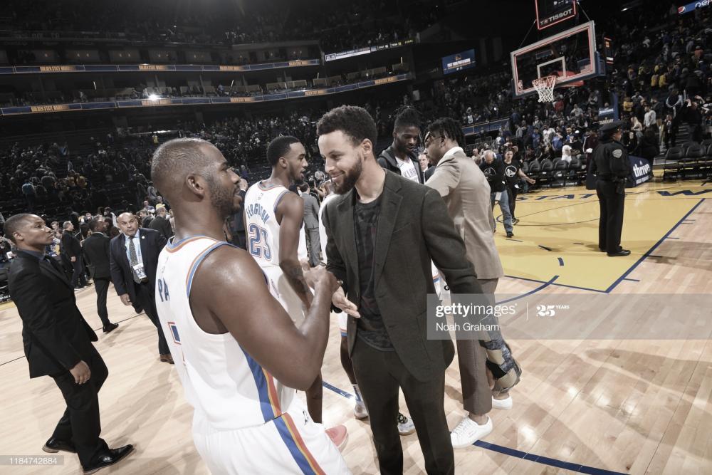 Top 10 jugadores mejor pagados de la NBA