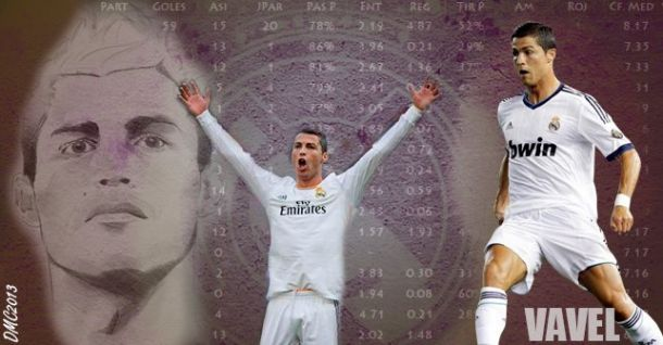 Real Madrid 2013: Cristiano Ronaldo