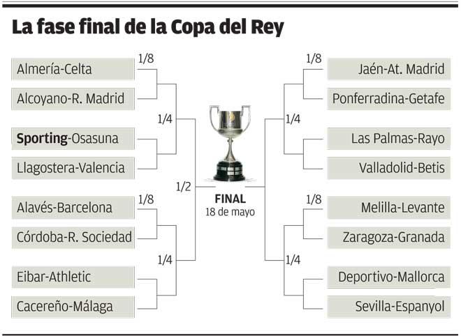 El Sevilla-Espanyol de Copa se jugará el Día de Todos los Santos a las 19.00 horas