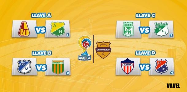 VAVEL Radio: Análisis de los cruces de cuartos de final Liga Águila 2015-I