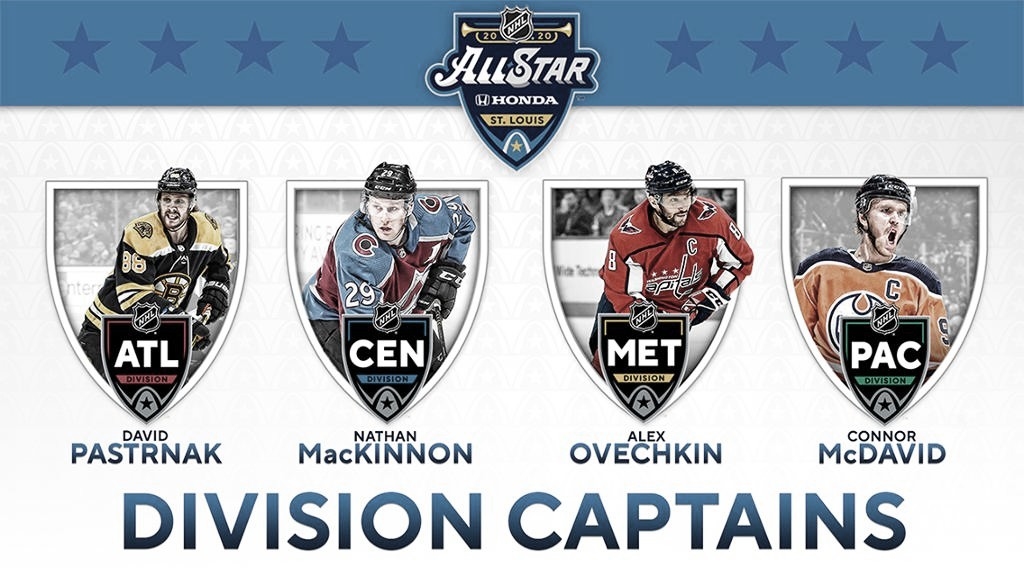McDavid, Ovechkin, MacKinnon y Pastrnak seran los capitanes del NHL All Star Game