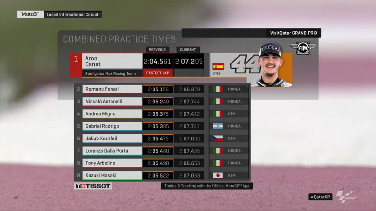 Moto3 Gp Qatar terze libere- Canet domina nella classifica combinata