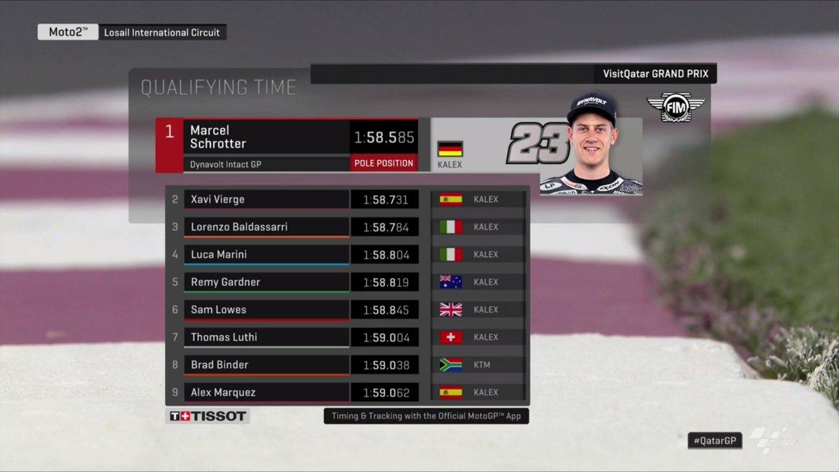 Moto2 Gp Qatar- La prima pole della stagione parla tedesco con Schrotter