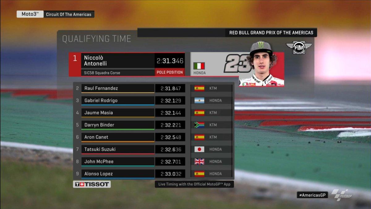 Moto3 Gp Austin - La pole parla italiano con Antonelli