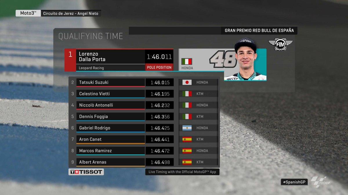 Moto3 Gp Jerez-La pole è italiana con Dalla Porta