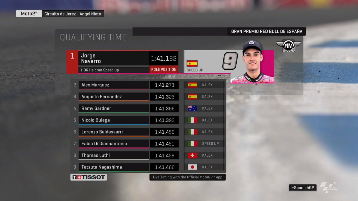Moto2 Gp Jerez - La pole è di Navarro!