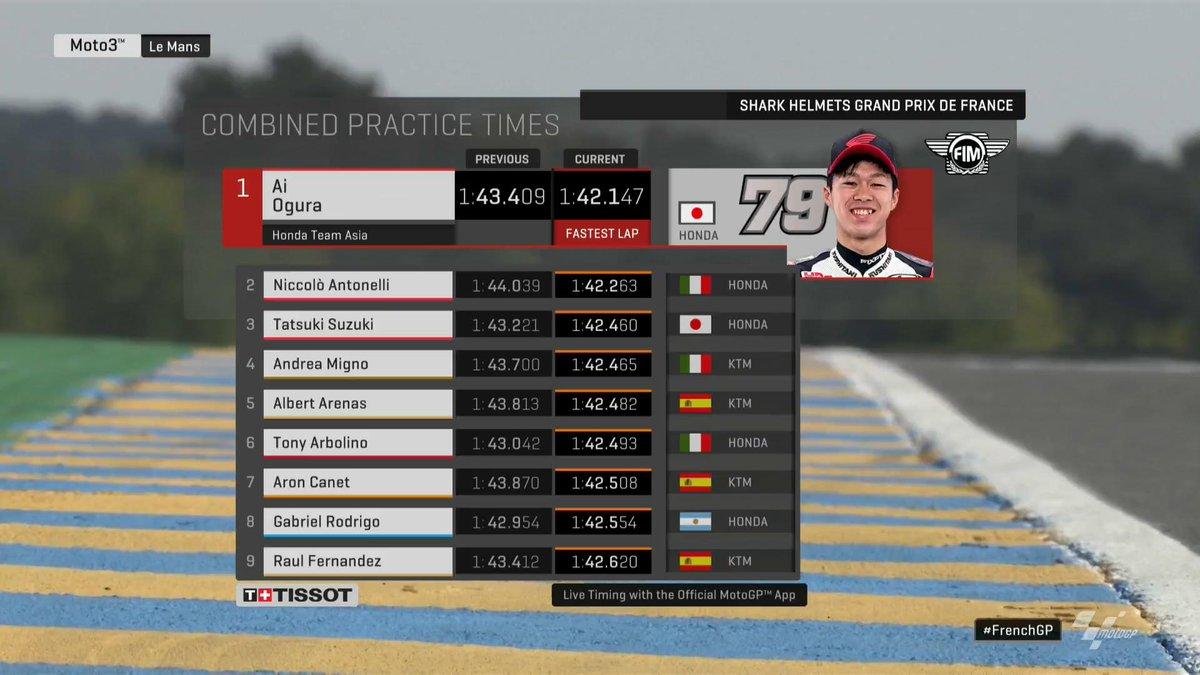Moto3 Gp Francia - Prime libere a Rodrigo, seconde ad Ogura