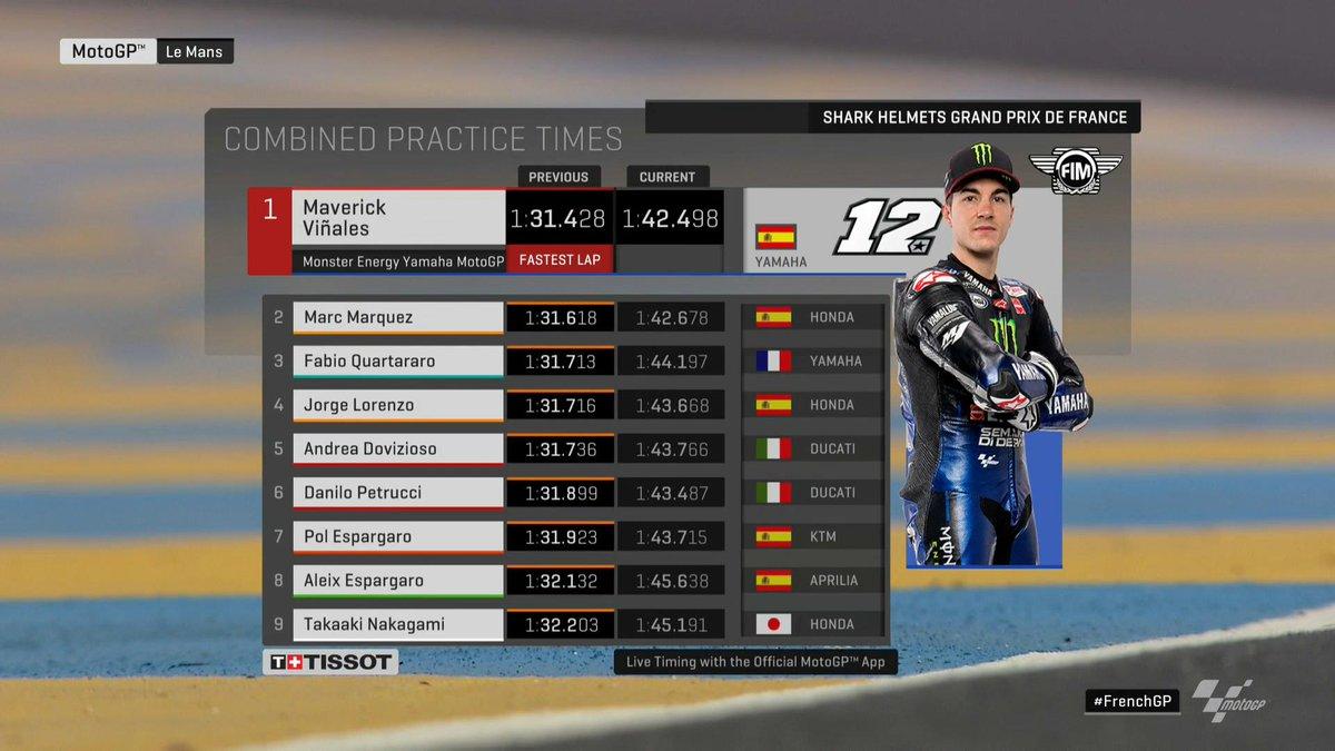 MotoGp Gp Francia- Vinales domina le terze libere. Rossi di nuovo in Q1!