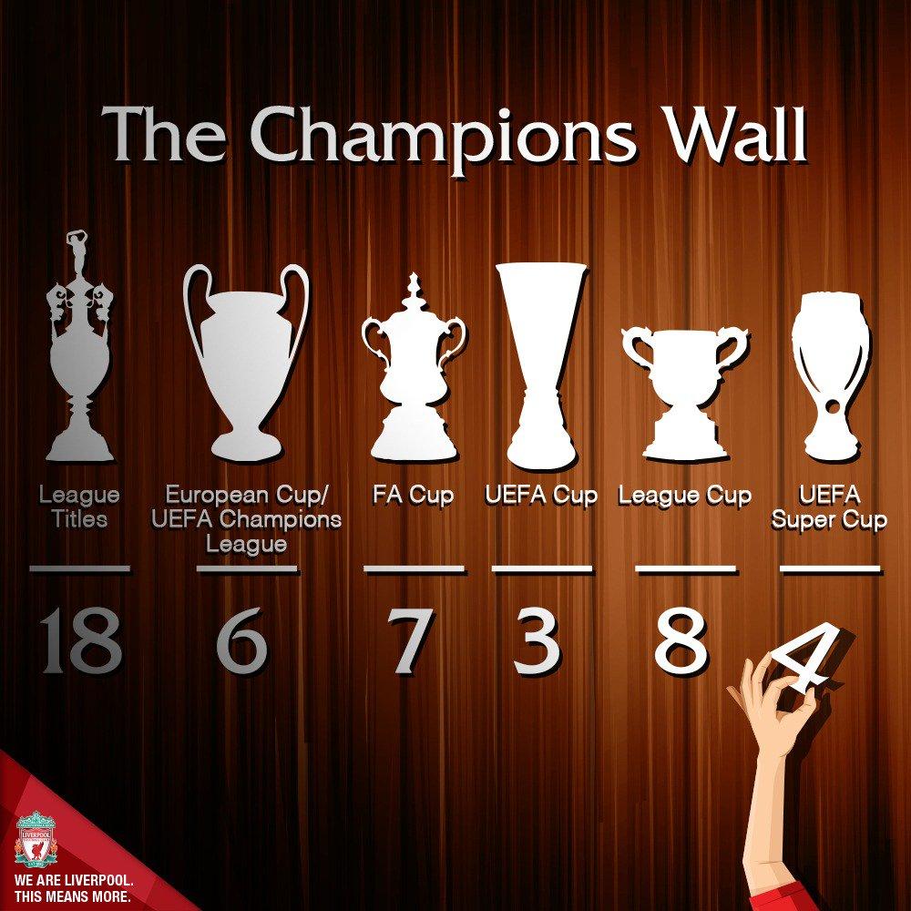 Supercoppa Europea-Il Liverpool batte ai rigori il Chelsea e vince la prima coppa della stagione europea