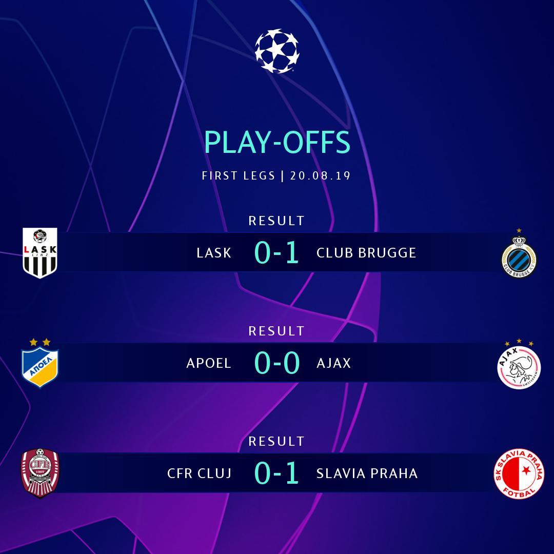 Champions League-Vincono Slavia Praga e Brugge