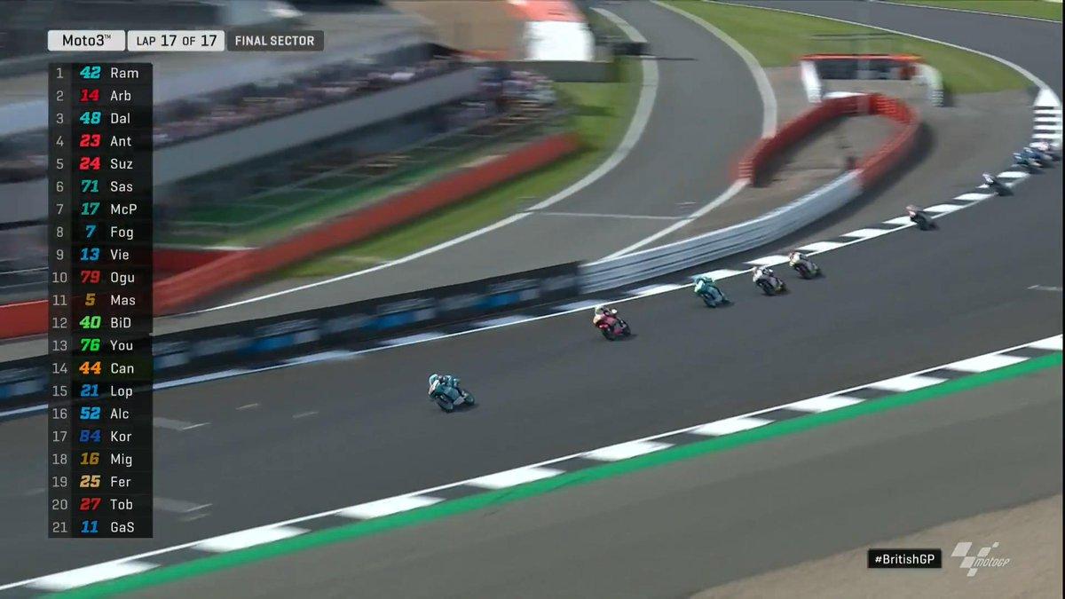 Moto3 Gp Gran Bretagna- Vince Ramirez e cade Canet. Dalla Porta rimane leader mondiale