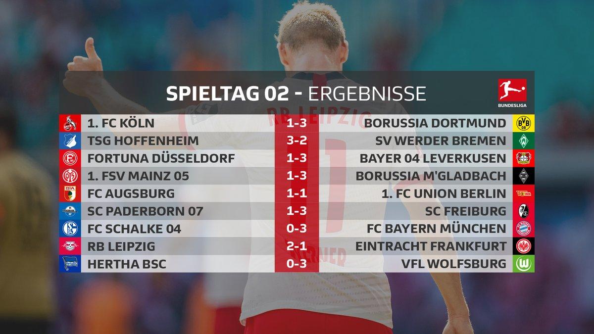 Bundesliga- Al Lipsia il big match con il Francoforte