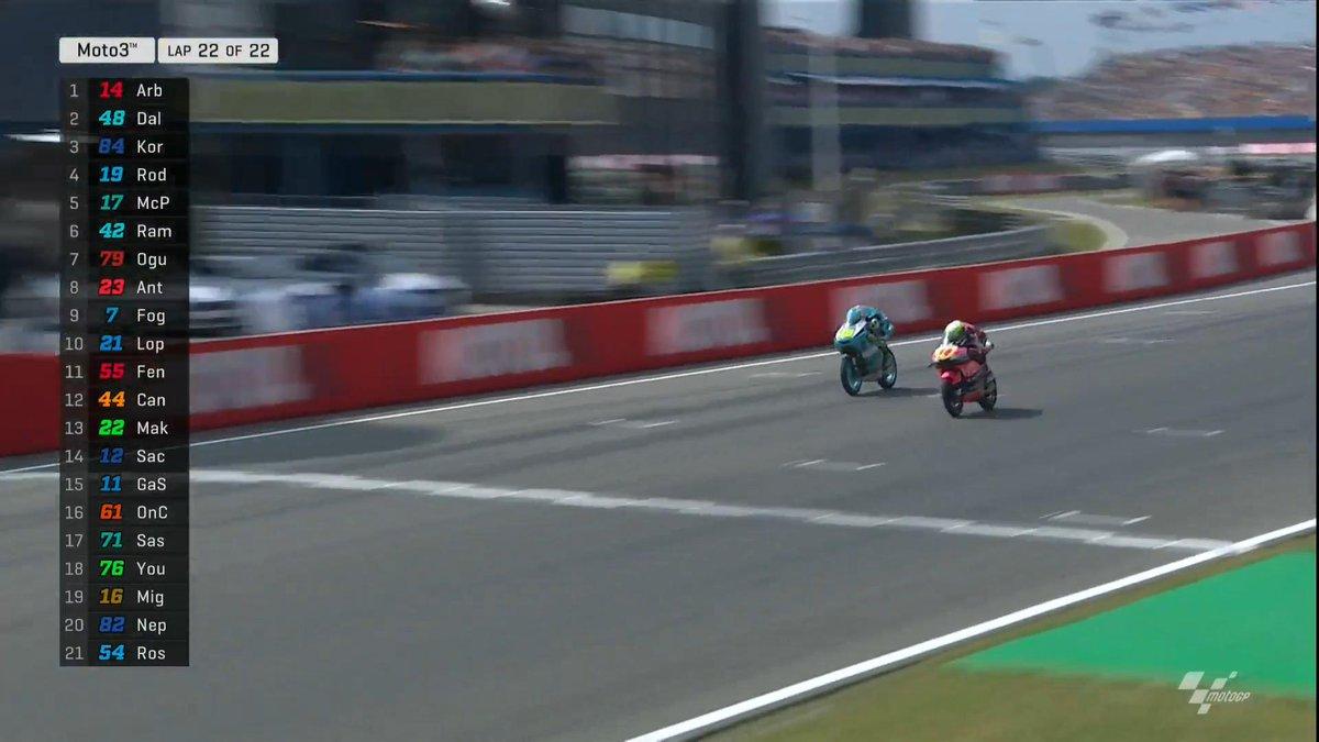 Moto3 Assen, Arbolino-Dalla Porta doppietta italiana, ma Canet rimane leader del Mondiale
