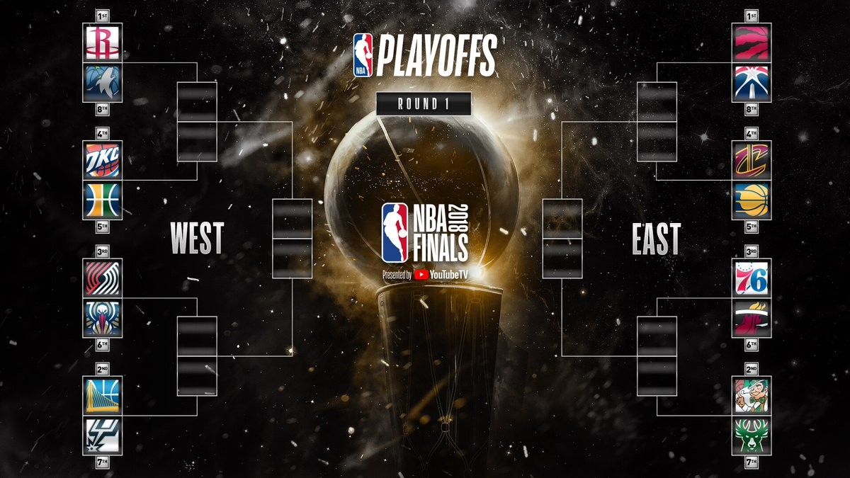 NBA playoffs 2018, il tabellone completo