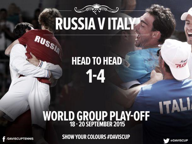 Coppa Davis, Italia in Russia a settembre per rimanere nel World Group
