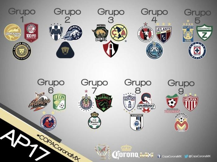 Definen los Grupos de la Copa MX Apertura 2017