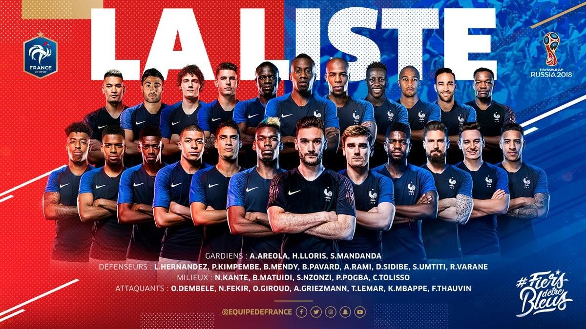 Mondiali 2018 - Diramata la lista dei convocati: esclusioni eccellenti per Deschamps