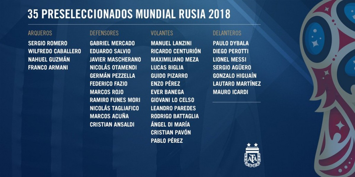 Russia 2018 - Ecco i 35 pre-convocati dell'Argentina