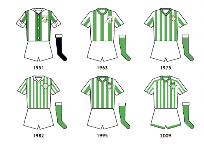 Guía VAVEL Real Betis 2017/18: las equipaciones a lo largo de la historia