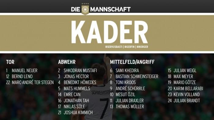 Joachim Löw convoca Seleção da Alemanha com novidades na lista