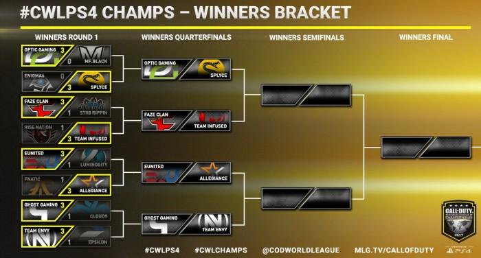 Repaso al día 3 del CWL Championship: comienzan las eliminatorias
