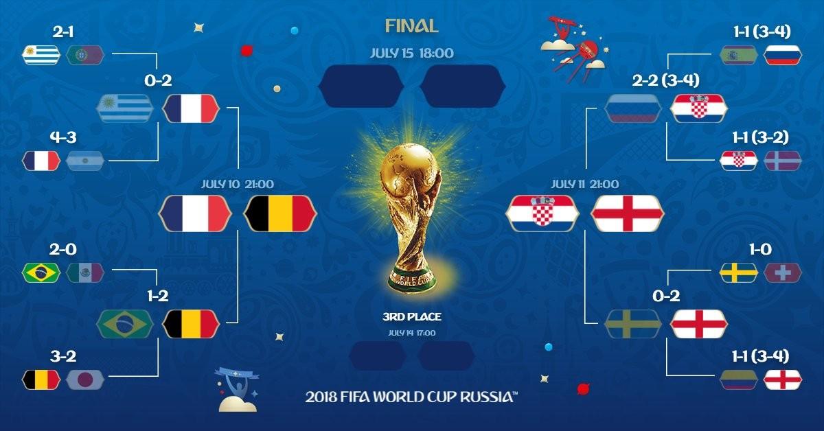 """Capello: """"I fuoriclasse esistono ancora, l'Inghilterra potrebbe vincere il Mondiale"""""""