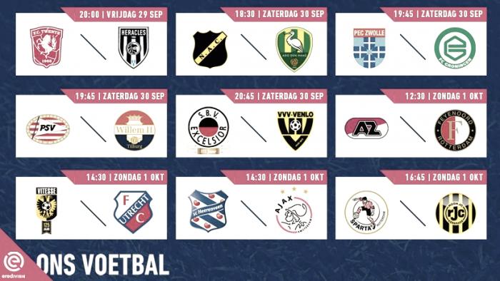 Resumen jornada 7 de la Eredivisie: El PSV se escapa