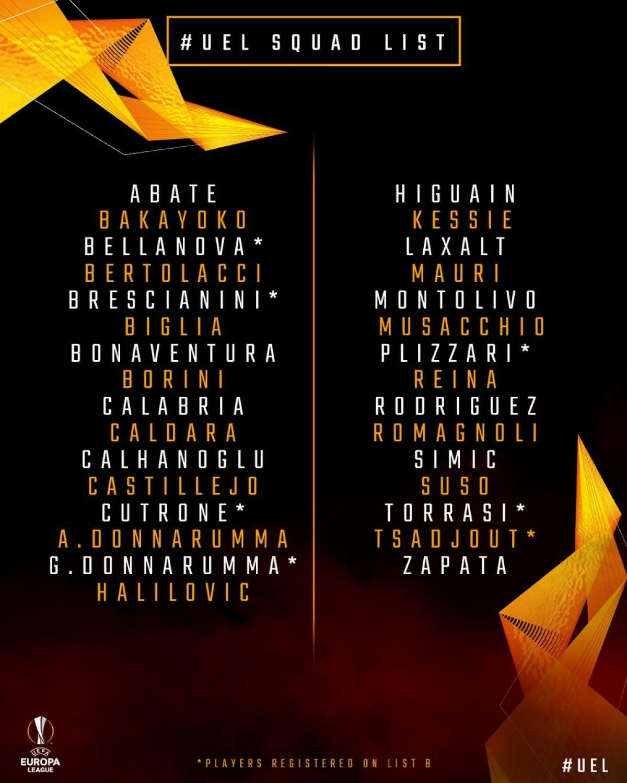 Milan, ecco la lista per l'Europa League: fuori Conti e Strinic