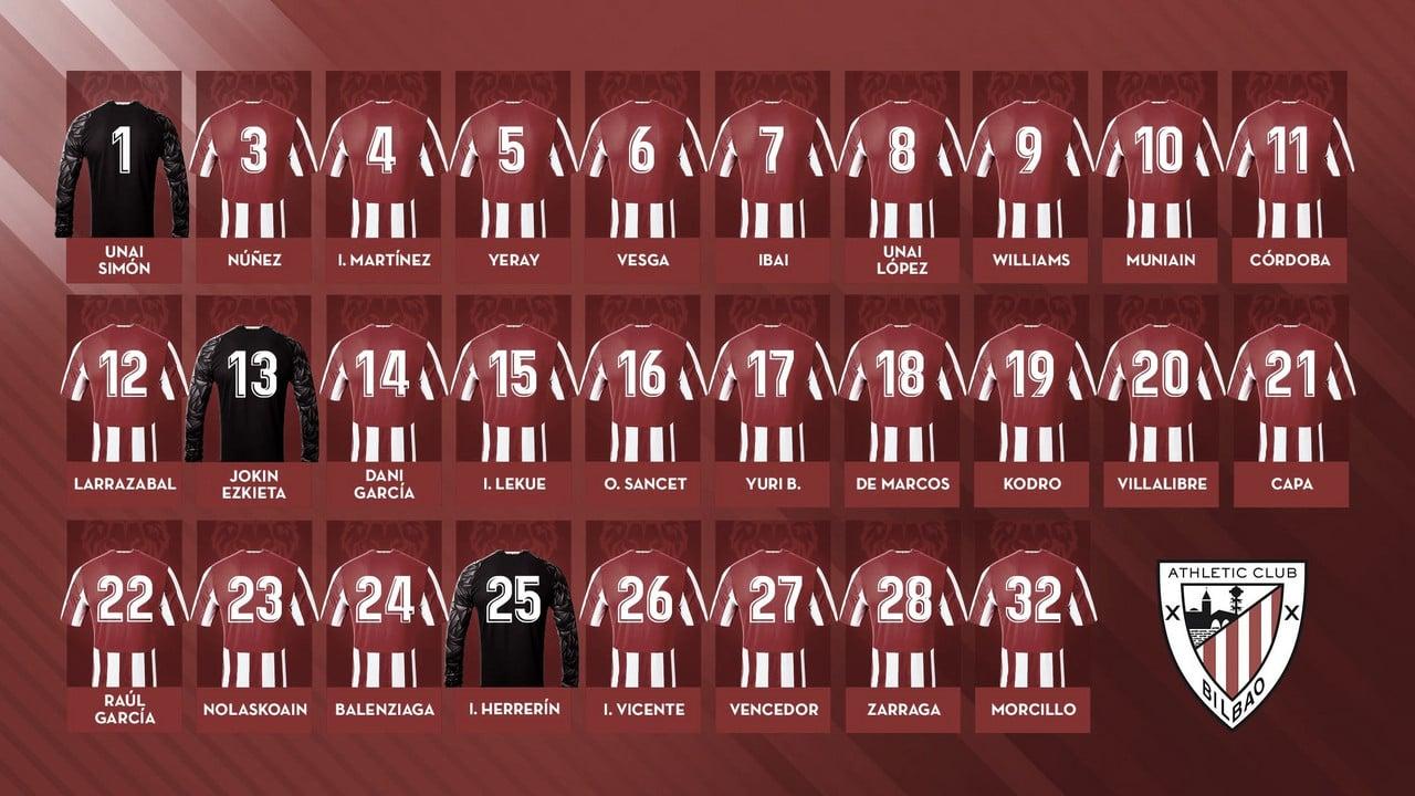 El Athletic oficializa los dorsales de la temporada