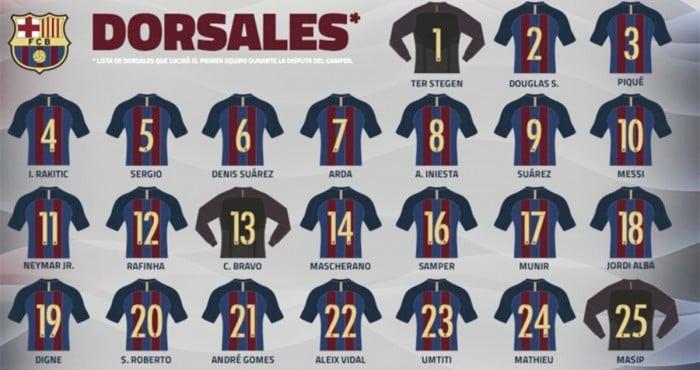 Listos los dorsales del Barça para la temporada 2016/2017