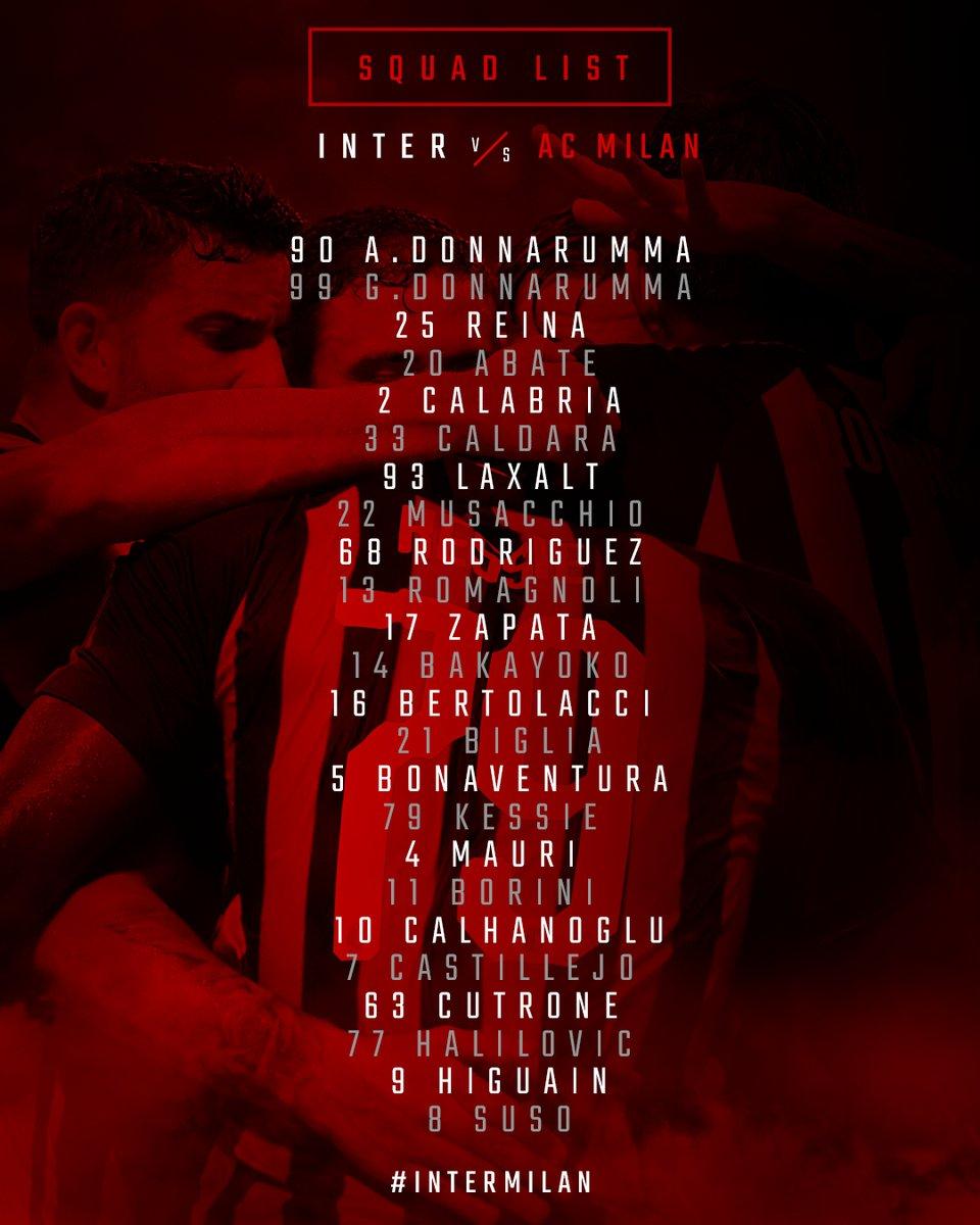Milan, vincere il derby per compiere il salto di qualità: contro l'Inter Gattuso si affida ai suoi titolarissimi