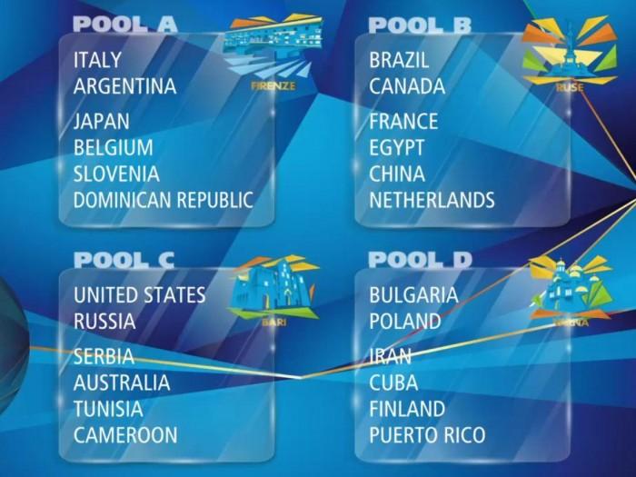 Pallavolo Mondiali Calendario.Volley Mondiali 2018 Il Sorteggio Vavel
