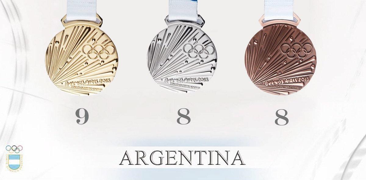 Buenos Aires 2018 - Medallas: Jornada 8