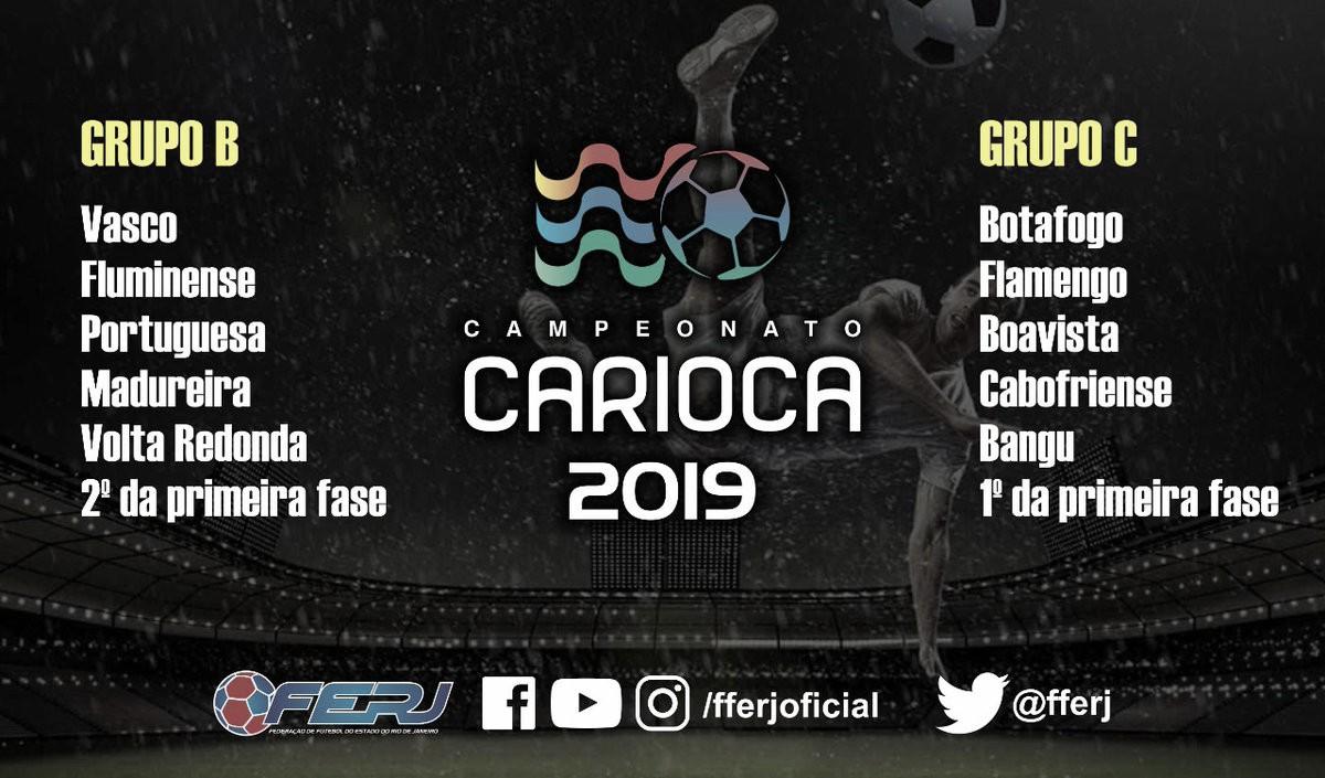 Em sorteio na FERJ, Campeonato Carioca 2019 tem grupos e jogos definidos