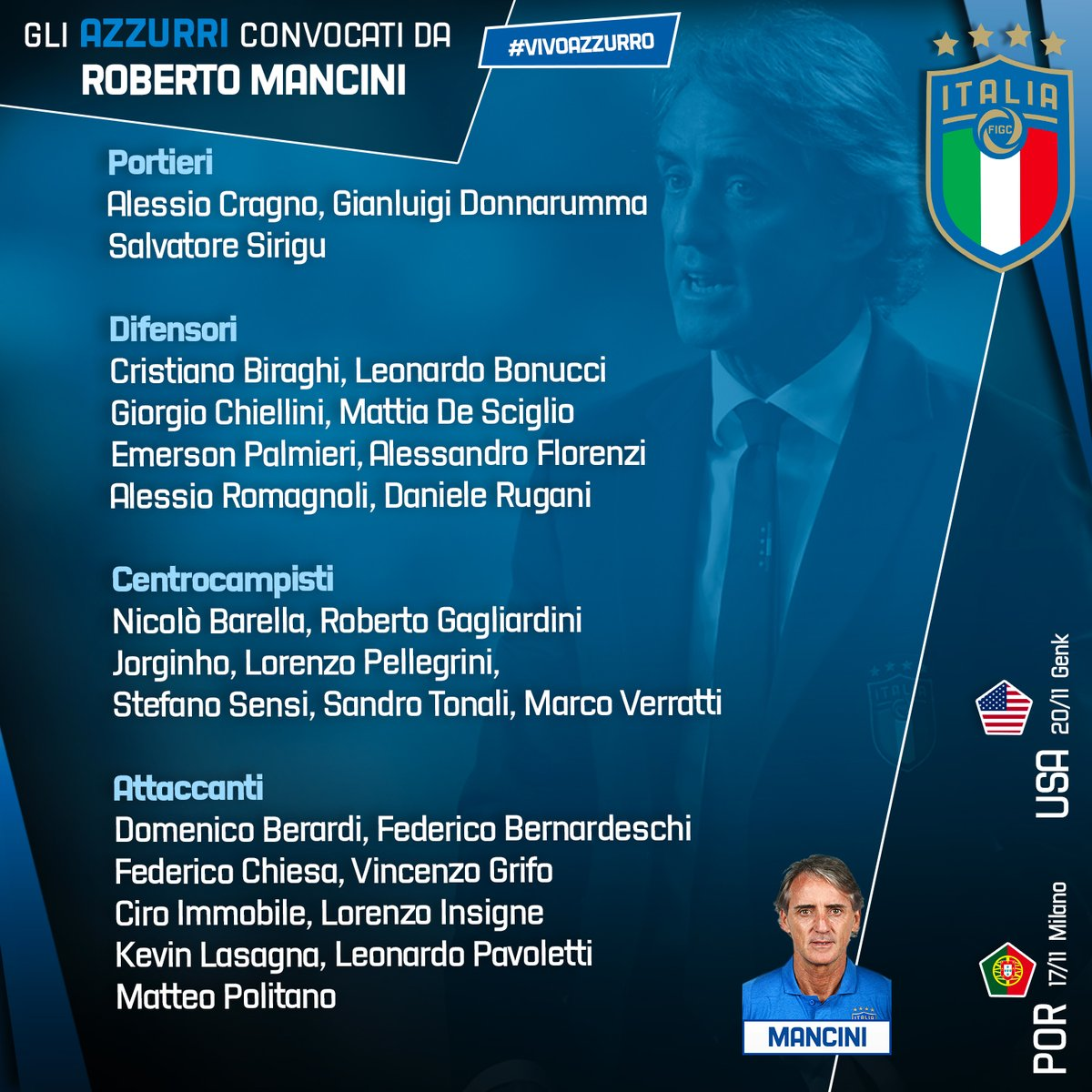 Italia, i convocati di Mancini per il Portogallo e l'amichevole con gli Usa